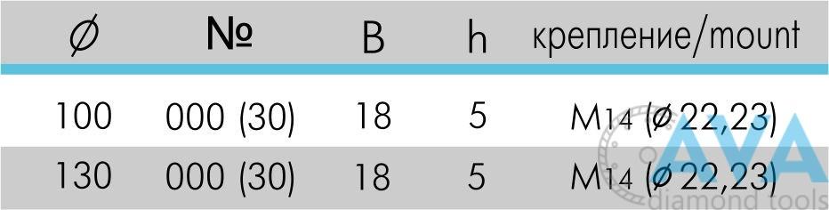 Спайдер специальный крепление Ø22,2 - 2